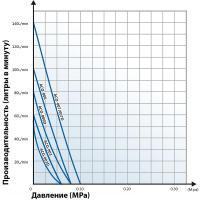 Поршневой компрессор Hailea ACO-006D 12V